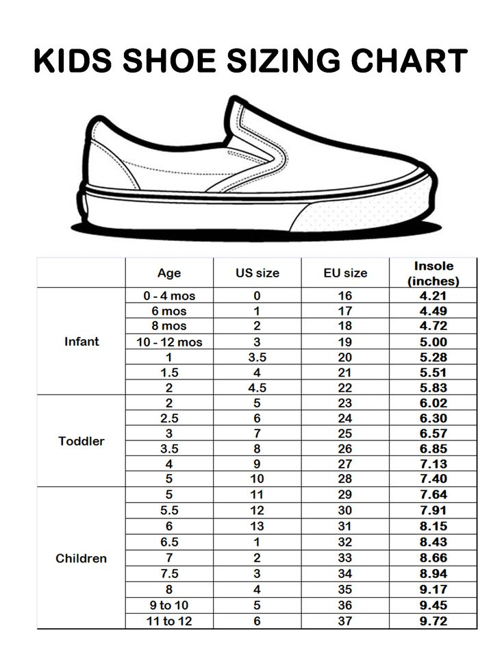 shoe size chart for conversion
