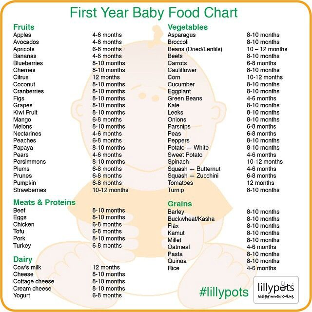 4 month baby food in tamil