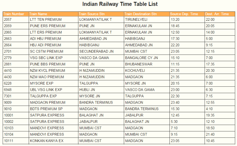 Indian railway train time table download