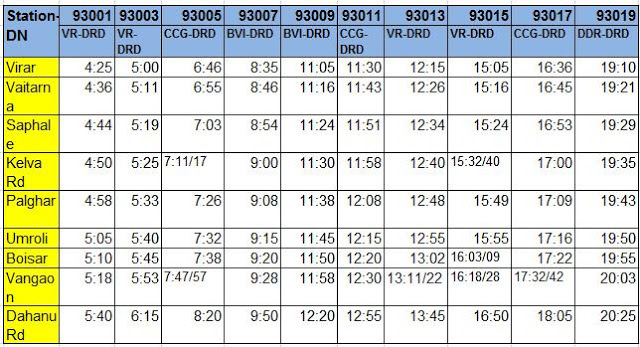 Indian railway train time table