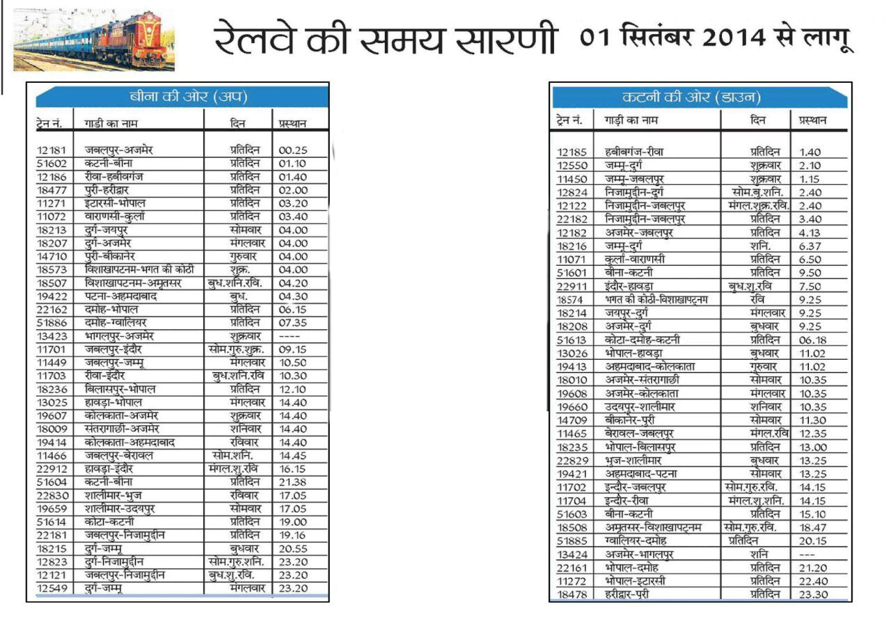 Official Railway time table chart 2017
