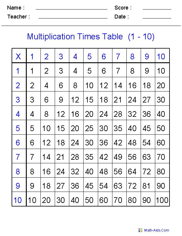 Worksheet Printable Multiplication Tables 2019 Printable