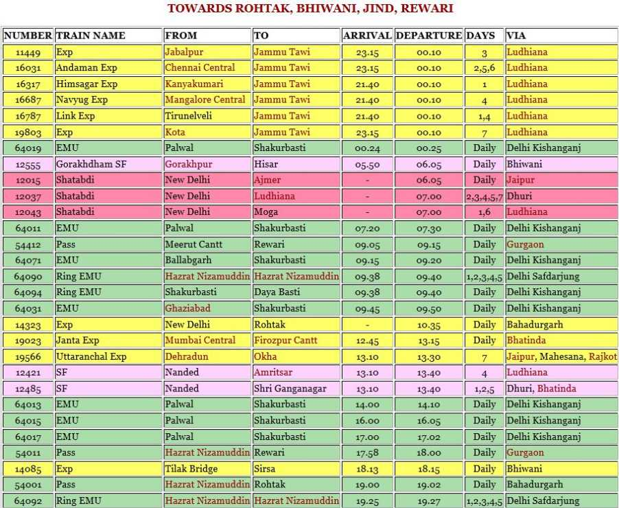 Railway time table chart 2017 delhi to palwal