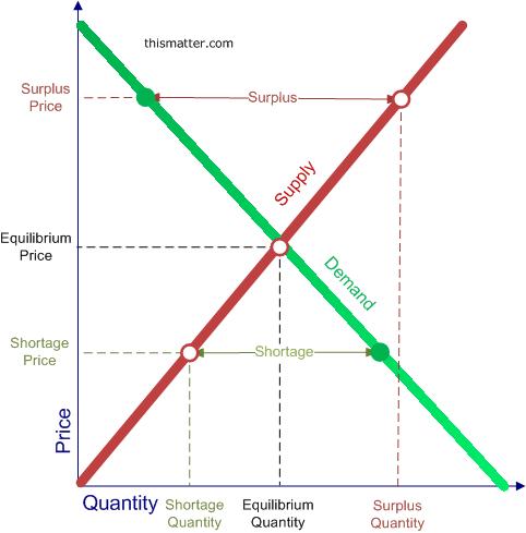 download Лекции по теории вероятностей и математической