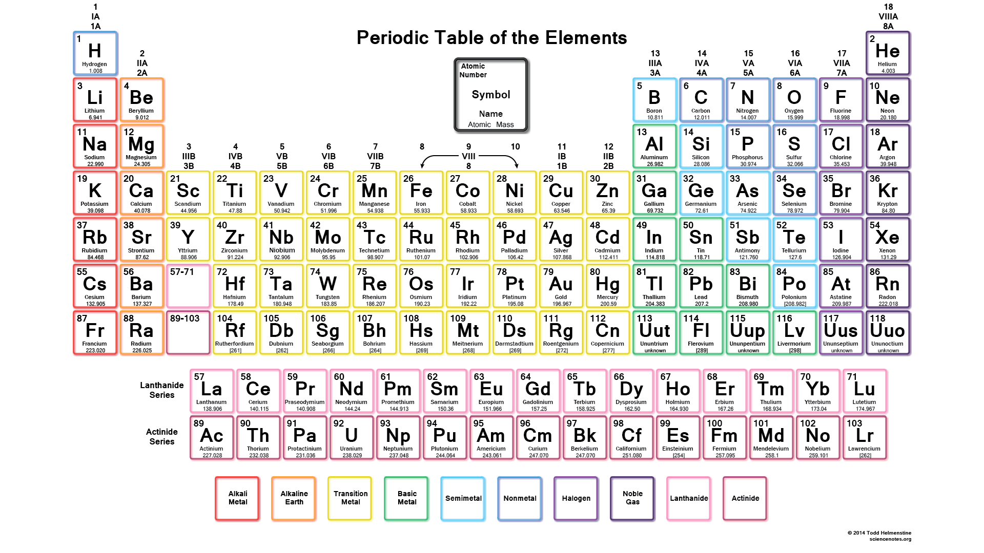 Periodic table printable insrenterprises urtaz Image collections