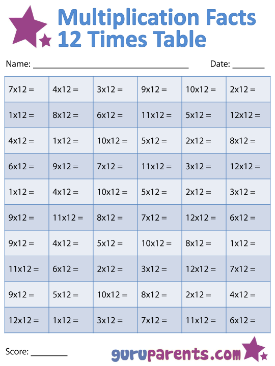 12 multiplication table for maths