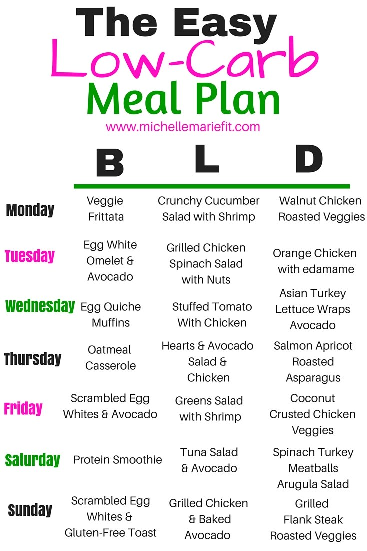 30 day low carb meal plan as per weekdays