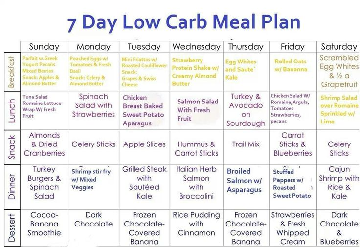 30 day low carb meal plan for breakfast snack lunch dinner and dessert