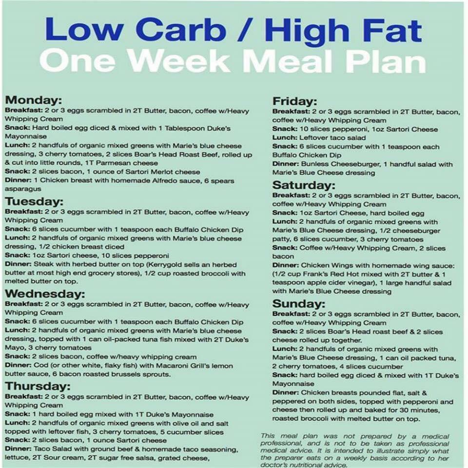 30 day low carb meal plan – 2019 Printable calendar ...