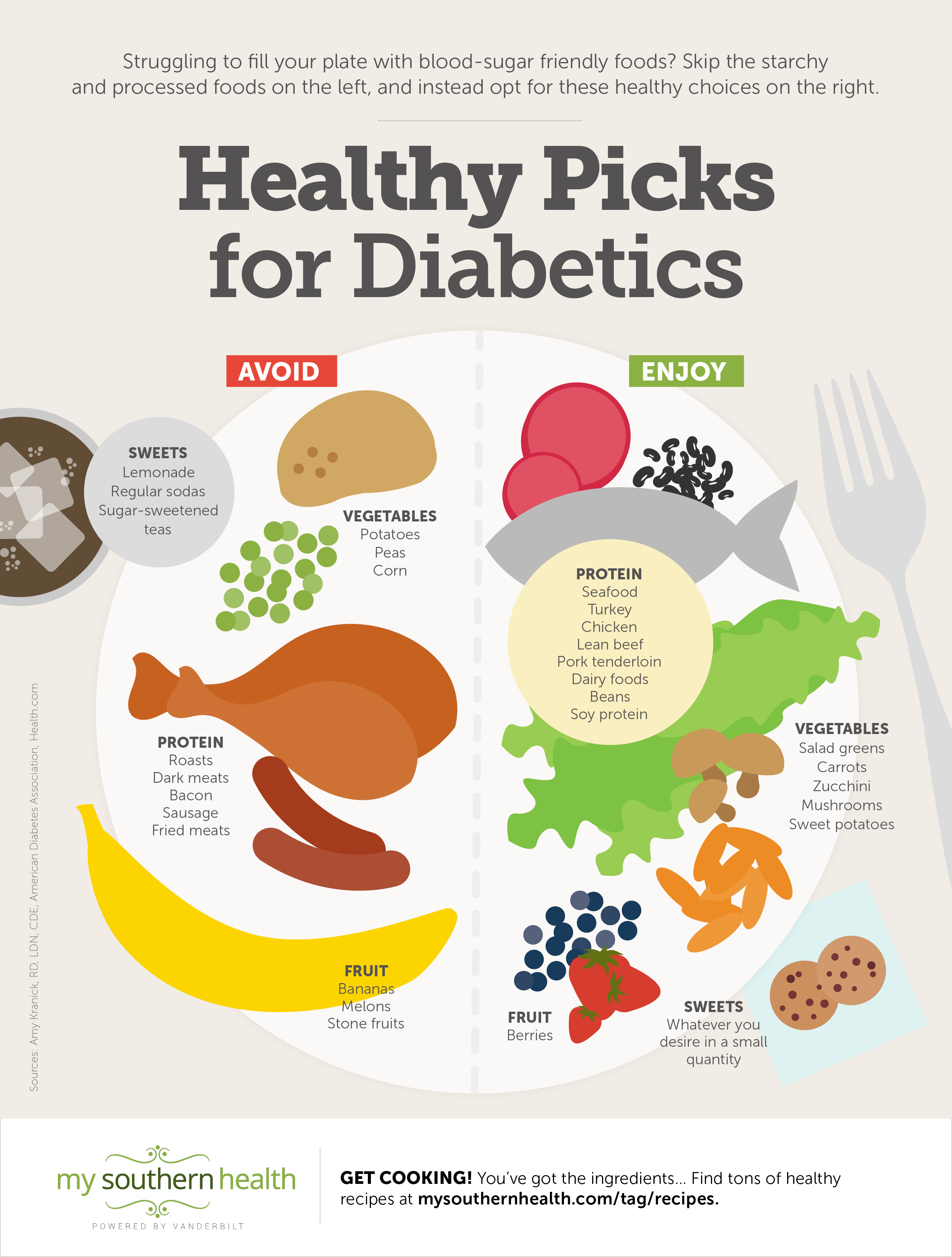 Food List For Diabetes Diet Plan Chart Image 2018