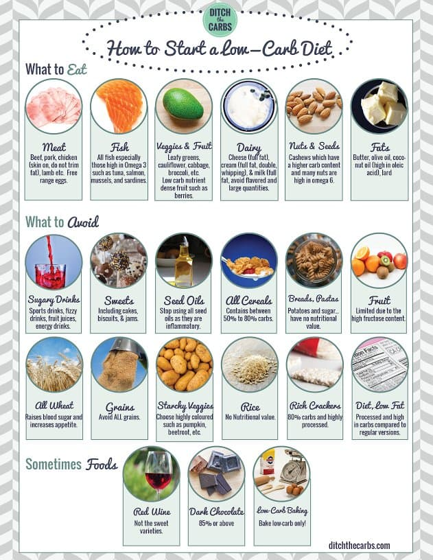Low Fat Foods List With Calories