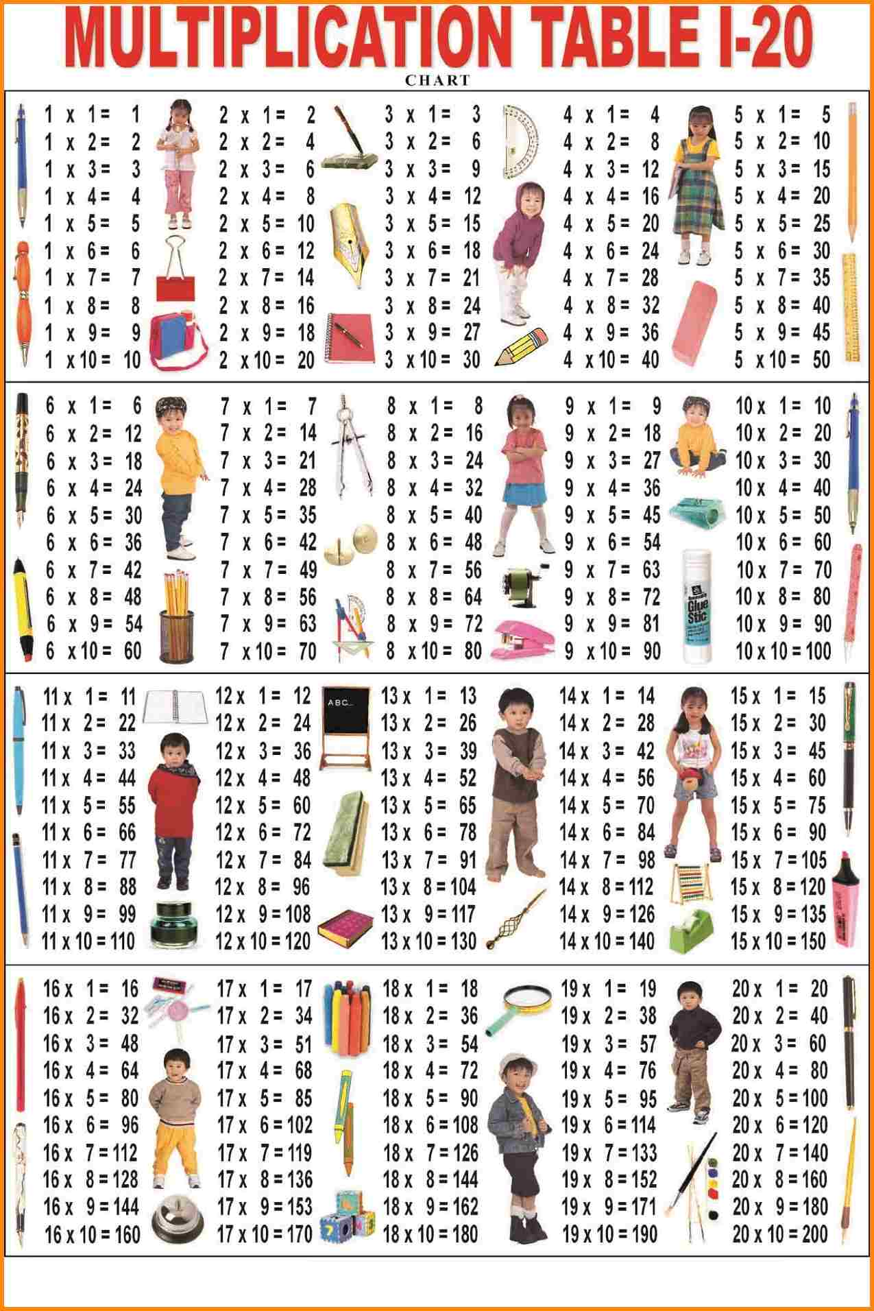 Download Multiplication tables from 1 to 20 chart guide