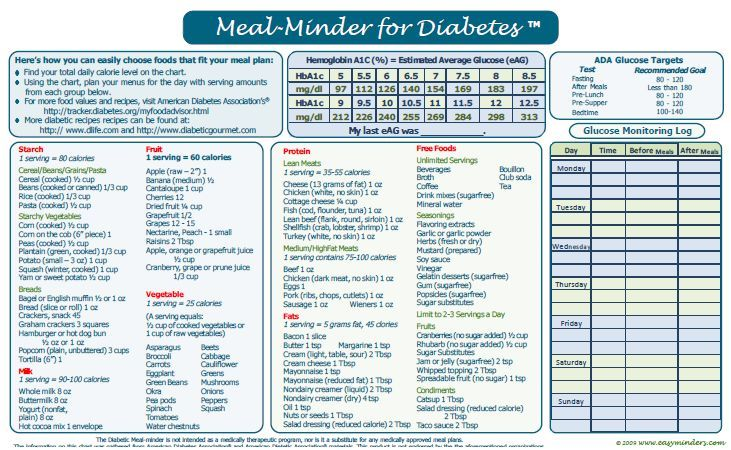 Crush image with printable diabetic food chart