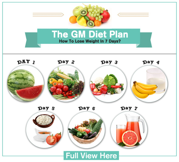 Gm diet plan for 7 days to lose weight
