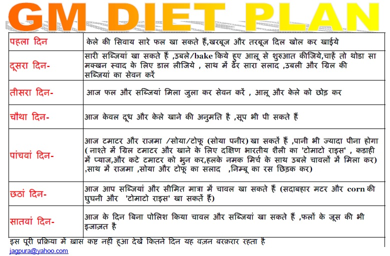 Gm diet plan in hindi