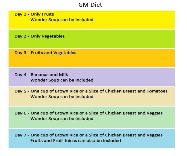 FREE Summer BBQ Checklist - Kalyn Brooke