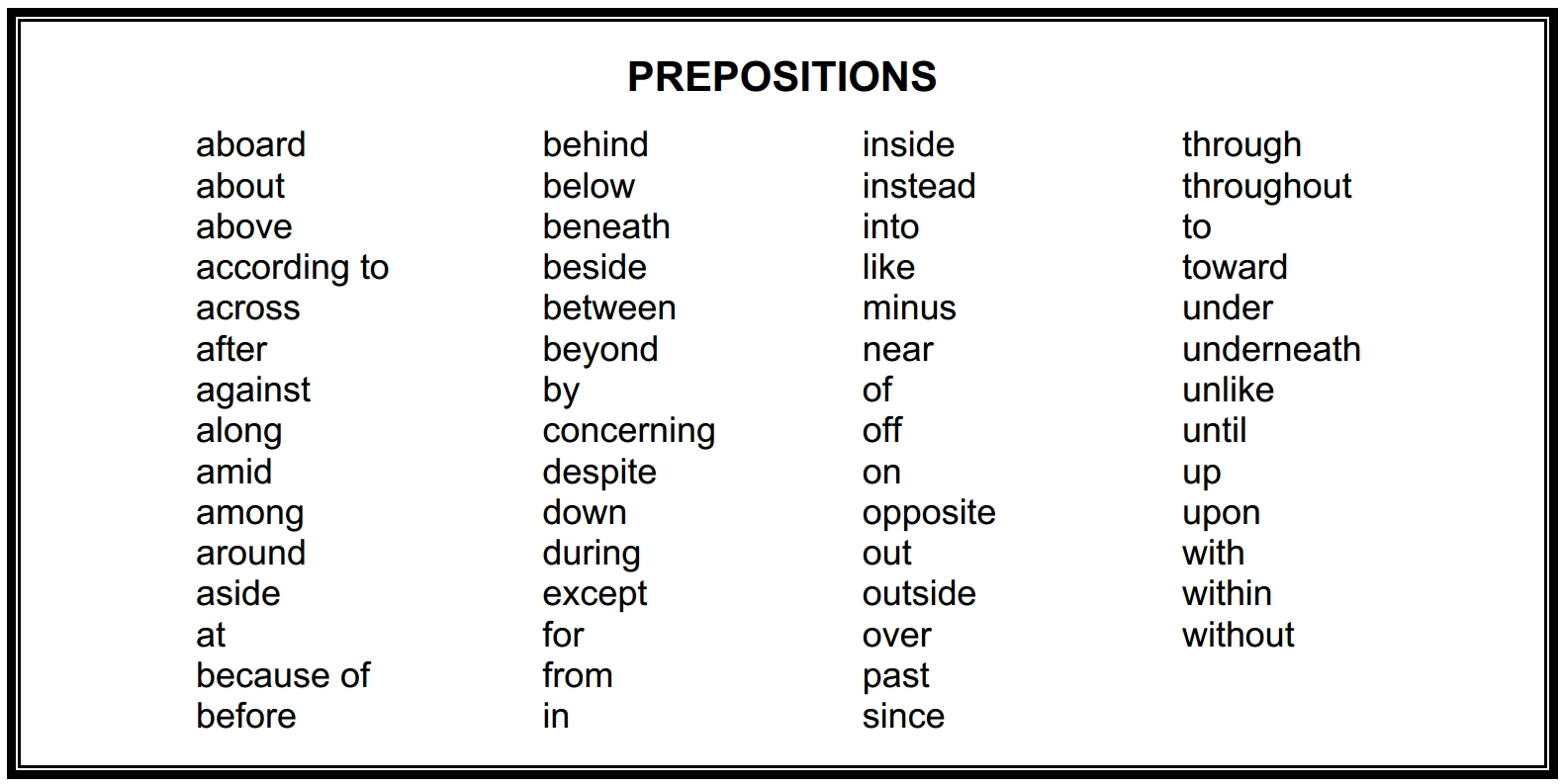 Inventive image pertaining to list of prepositions printable