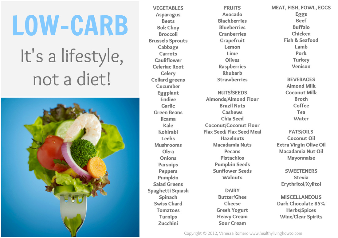 Low carb vegetables chart printable with list
