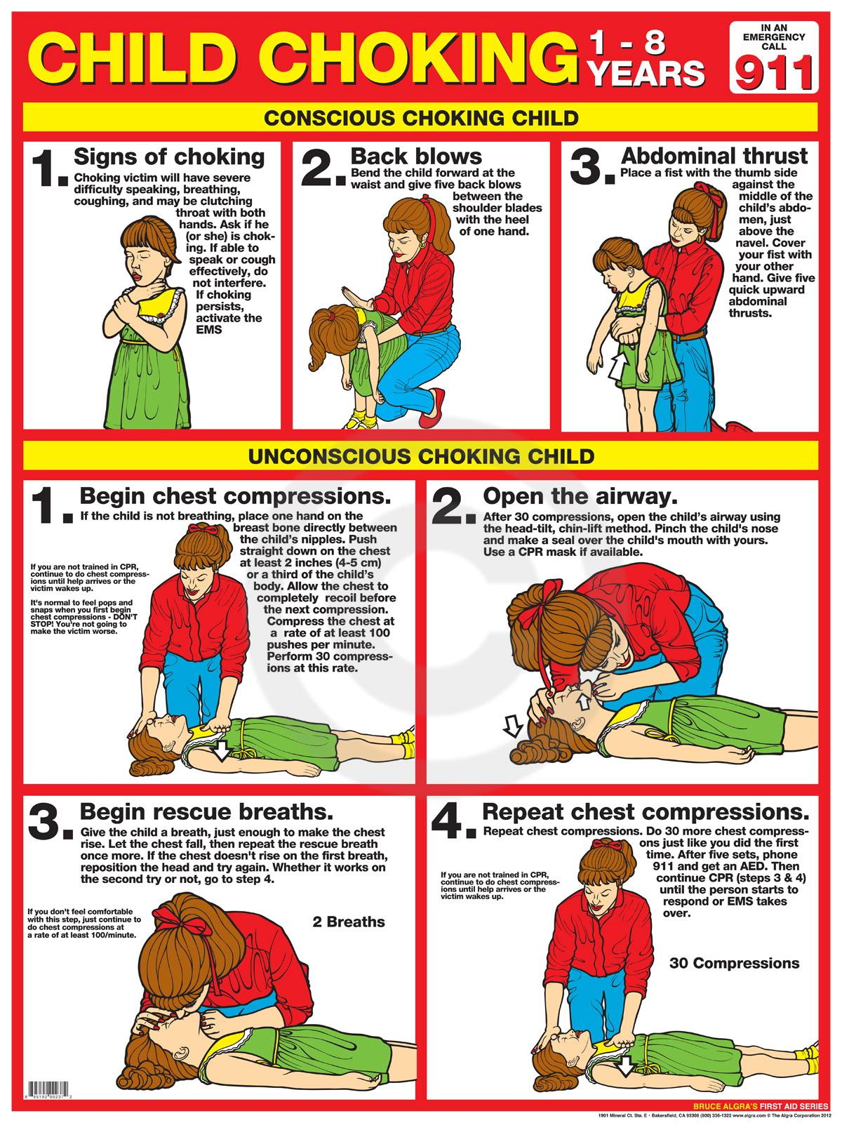 Printable Chart Of First Aid Procedures for emergency