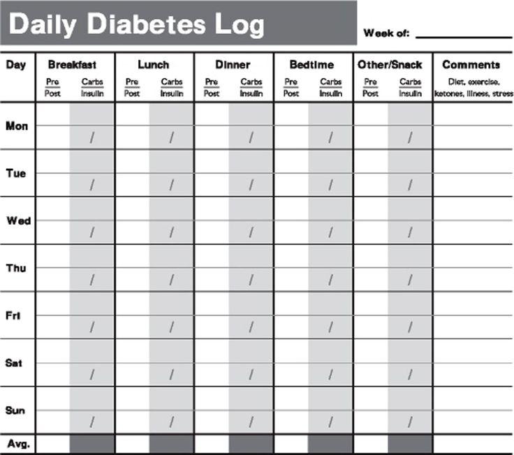 printable diabetic food chart