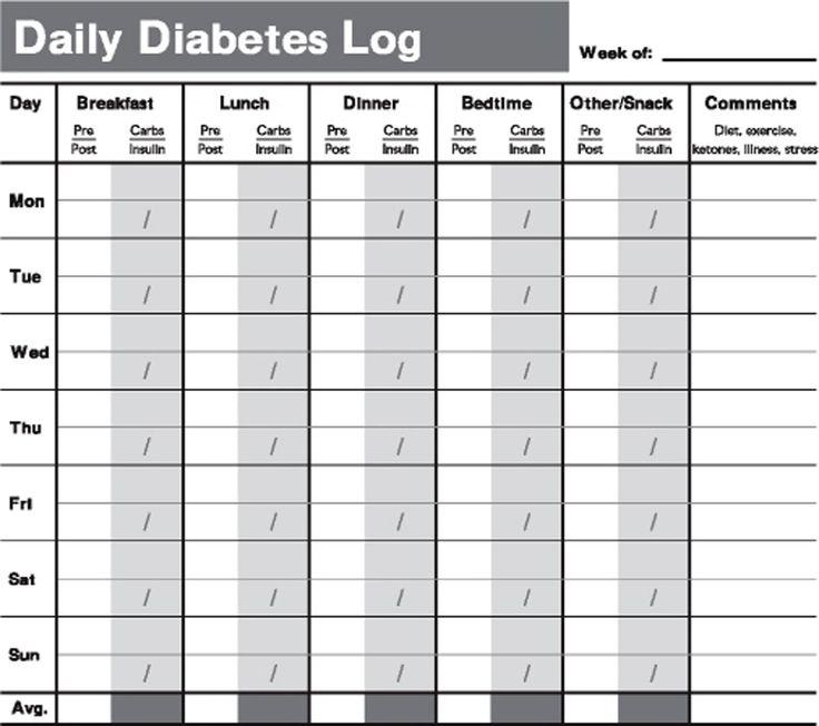 printable diabetic food chart  u2013 2019 printable calendar