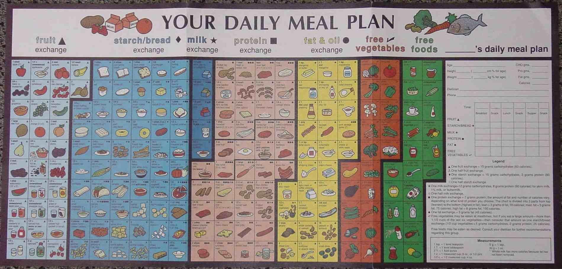 printable diabetic food chart