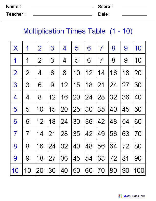 Printable multiplication table for maths quiz