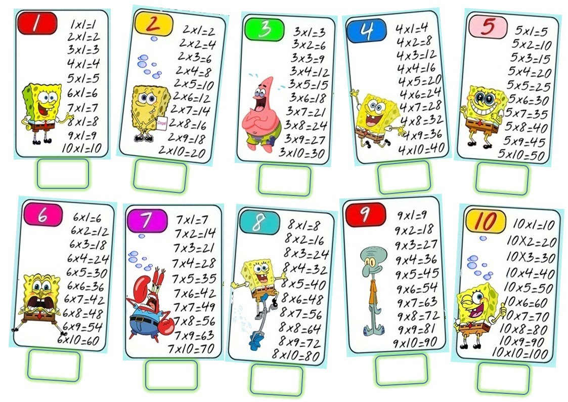 Printable multiplication table with images