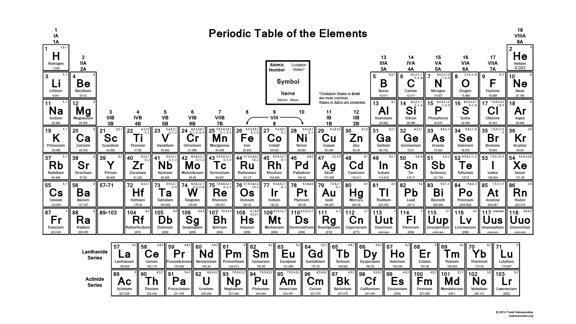 Printable periodic table of elements download