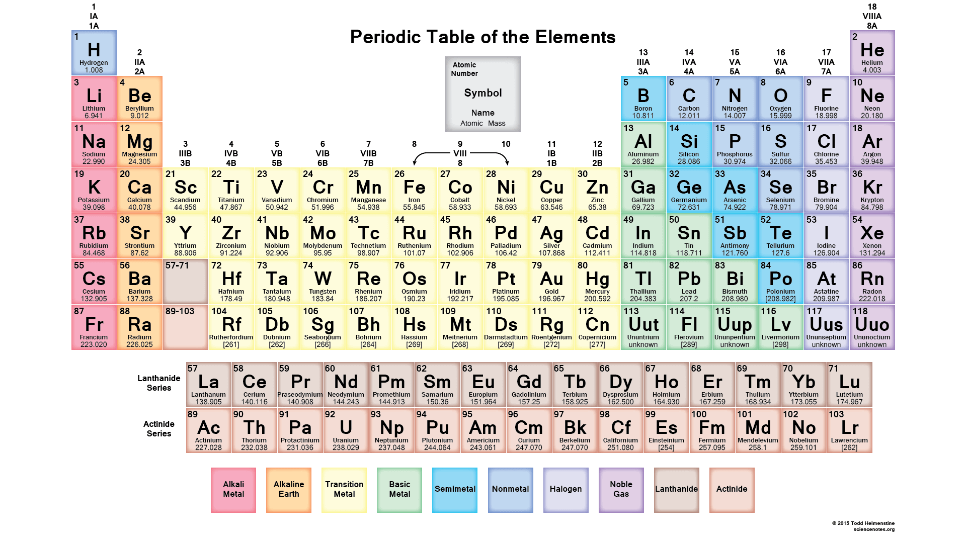 Printable periodic table of elements