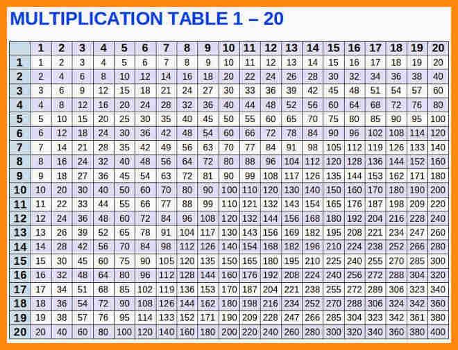 Multiplication squares worksheet multiplication sokolvineyard com