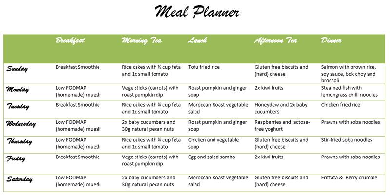 fodmap meal plan | 2018 Printable calendars posters images ...