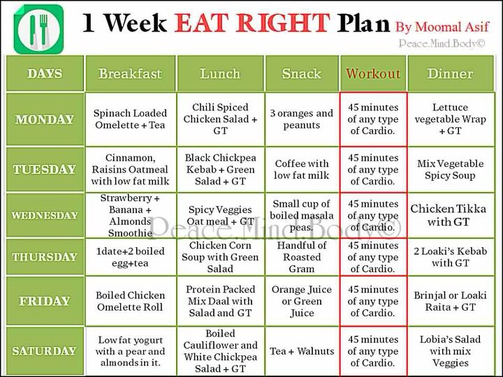 Pakistani Diet Meal Plan To Lose Weight